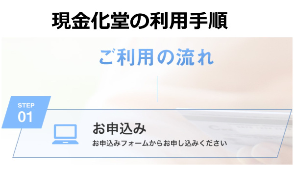 現金化堂の利用手順を紹介!