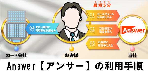 Answer【アンサー】の利用手順
